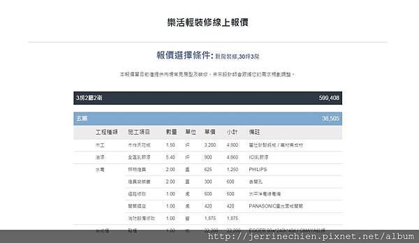 測驗結果.預算評估結果1.JPG