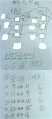這就比較複雜了,姓名筆劃配對,橘字說明。