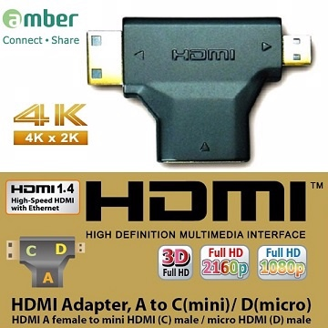 HDMI轉接頭