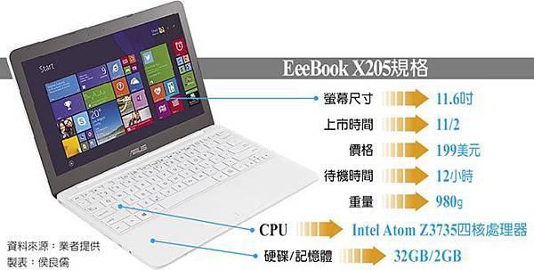 EeeBookX205