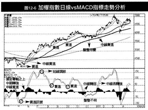 macd-2.jpg