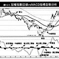 macd-1.jpg