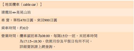 螢幕快照 2014-01-15 下午8.48.10