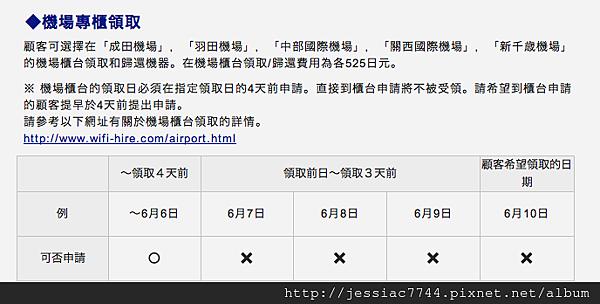 螢幕快照 2014-02-02 下午3.43.02