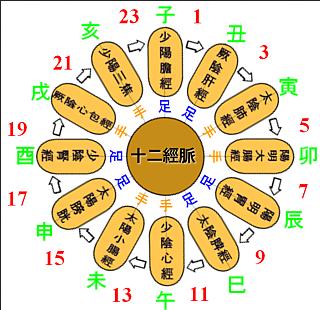 Screen shot 2012-08-30 at 下午11.11.41