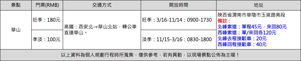 螢幕快照 2017-02-16 00.27.48.png