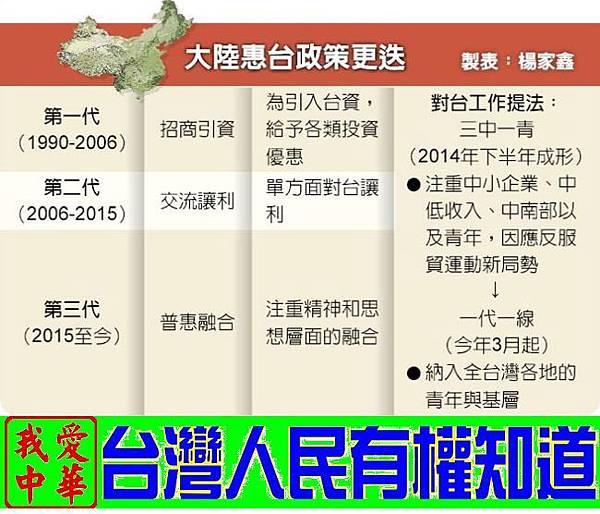 大陸惠台政策3.0版.png