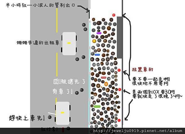 杭州等車記.jpg