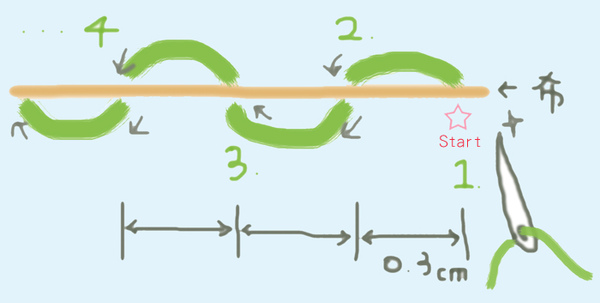 平針縫1.jpg