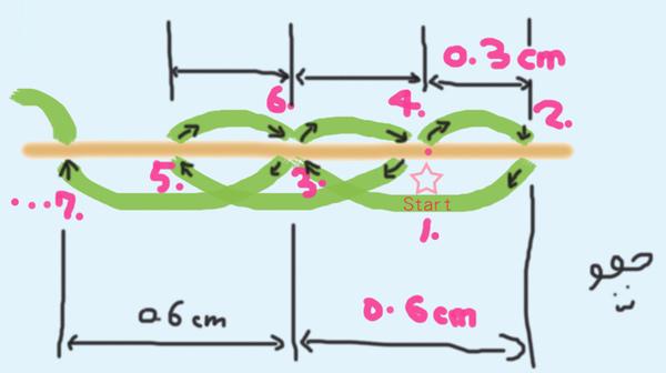 回針縫1.jpg