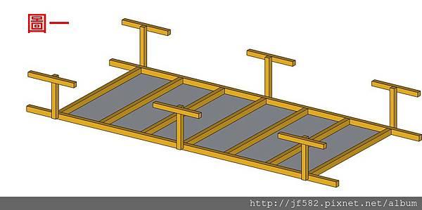 3x6鐵支路工法
