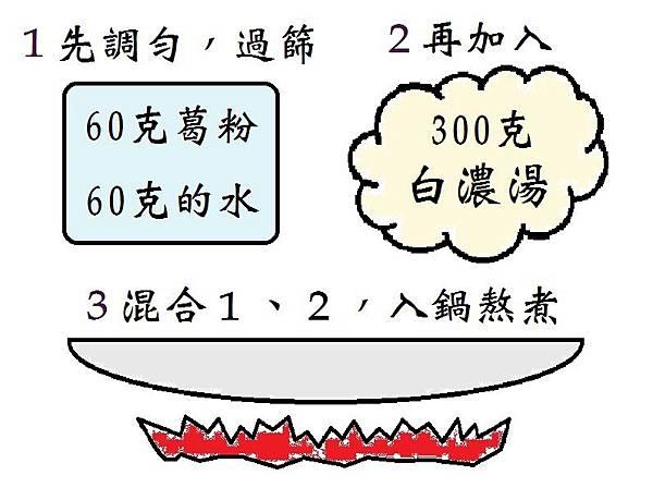 白濃湯葛豆腐.製作過程