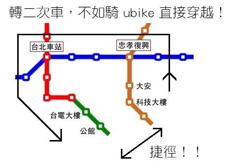 捷徑!.jpg
