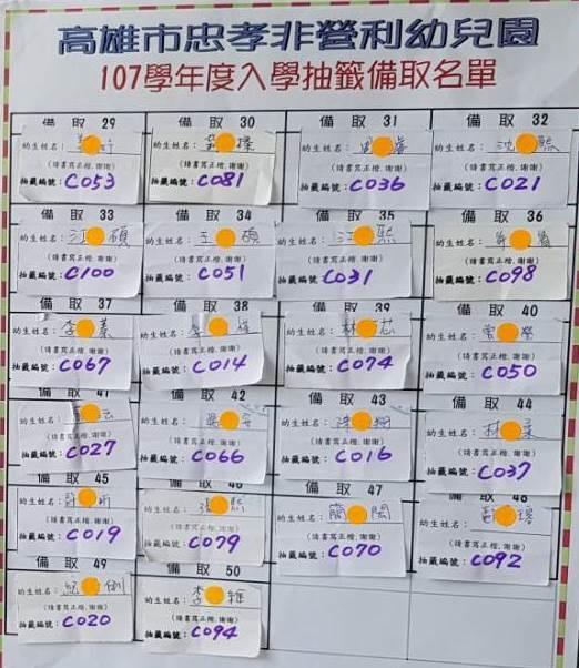 3-5備取名單02.jpg