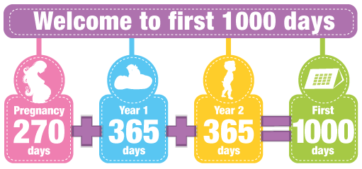 1000-days_01