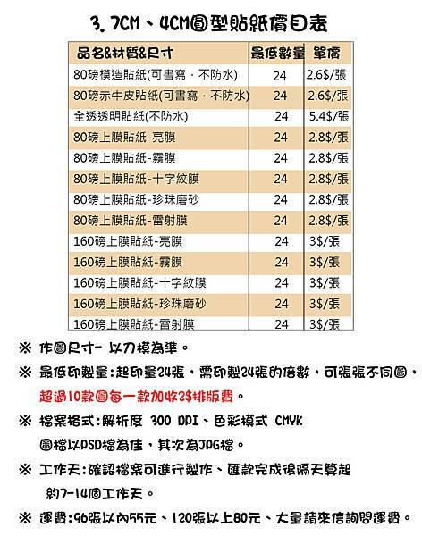 3.7CM、4CM圓型貼紙價目表.jpg