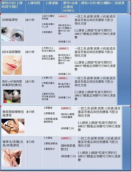 課程16800元送產品.jpg
