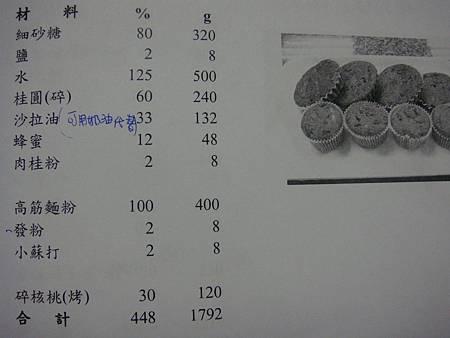 桂圓蛋糕食譜