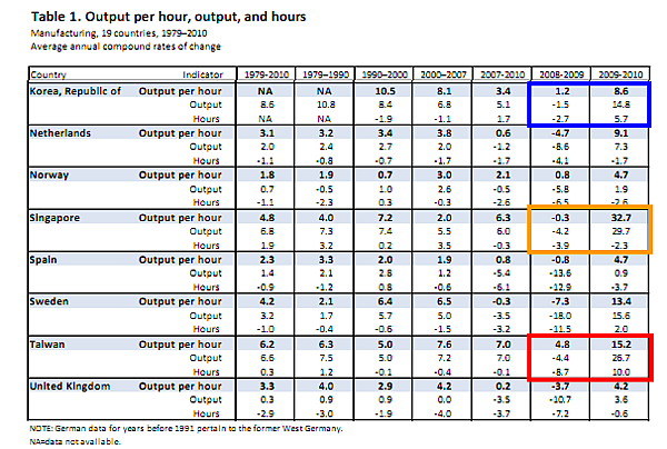 output chg rate.png