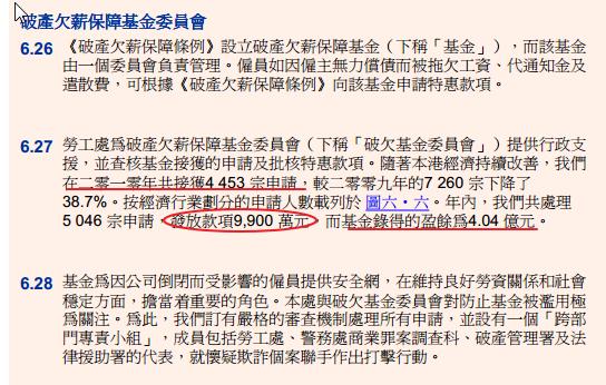 hk wage compensation