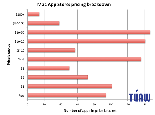 app-store-pricing.png