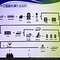 [竹北] 德鑫建設「A+7」中鋼構參訪 2011-10-07 010.jpg