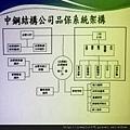 [竹北] 德鑫建設「A+7」中鋼構參訪 2011-10-07 019.jpg