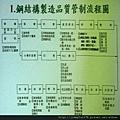 [竹北] 德鑫建設「A+7」中鋼構參訪 2011-10-07 020.jpg