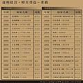 [竹南] 達利建設「哲里」2012-02-22 044