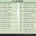 [灺林] 達利建設「陶璽」2012-02-29 023