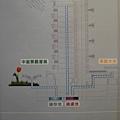[竹北] 港洲建設「港洲森觀」2012-03-14 046