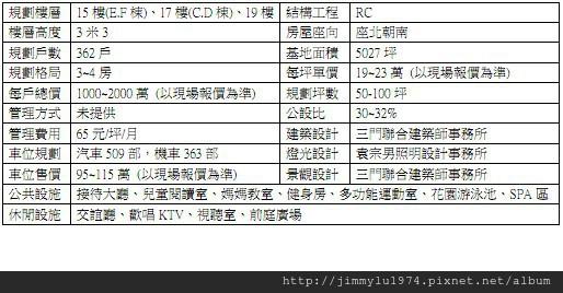 [八德] 遠雄建設「艾菲爾」2012-08-11
