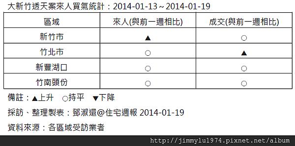 來人統計2014-01-20.png