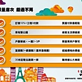 [竹北縣三] 寶誠建設「品閣」(大樓) 2014-09-05 POP