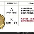 [新竹光埔] 興築建設「興世代」(大樓)2014-12-02 003 特色參考表