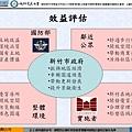 [新竹巨城] 金旺宏實業-三民民權路都更(大樓)2015-07-13 001.jpg