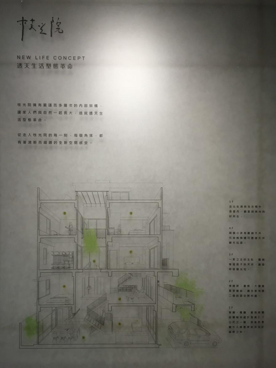 [竹北成壠] 有木建設-枝光院(電梯透天)2015-07-21 010.jpg