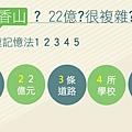 [市場脈動] 建設香山政策2016-01-19 002.jpg
