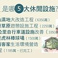 [市場脈動] 建設香山政策2016-01-19 005.jpg