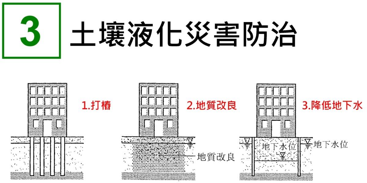 [住週時論] 算總帳的時間(圖片來源:建築結構與系統粉絲團)2016-02-16 003.jpg