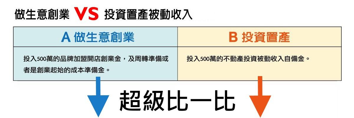 [活動預告]創業VS投資2016-08-12 001