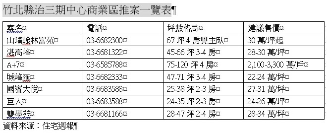 [專題報導]縣三動起來2016-09-27 002.jpg