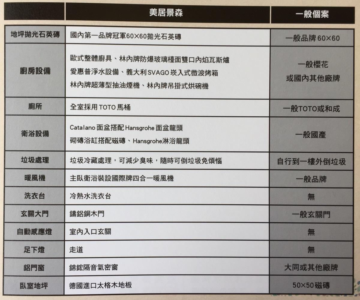[關西高中]美居景森(大樓)20170109-10.jpg