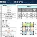 [竹北高鐵]遠雄當代匯(大樓)20170322-16.jpg