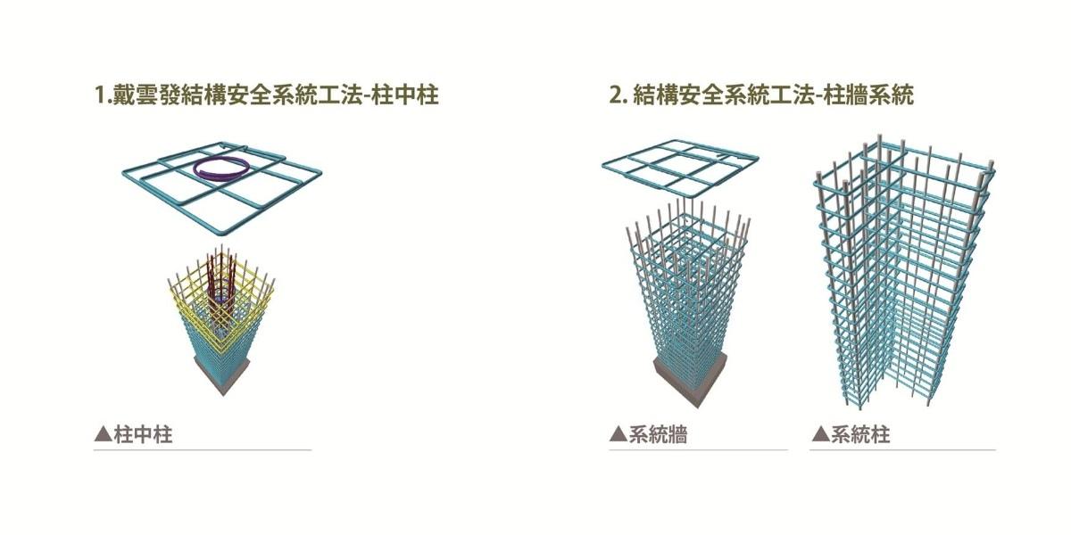 [竹北縣三]仁發富悅(大樓)20170326-02