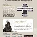 [竹北縣三]仁發富悅(大樓)20170327-18.jpg