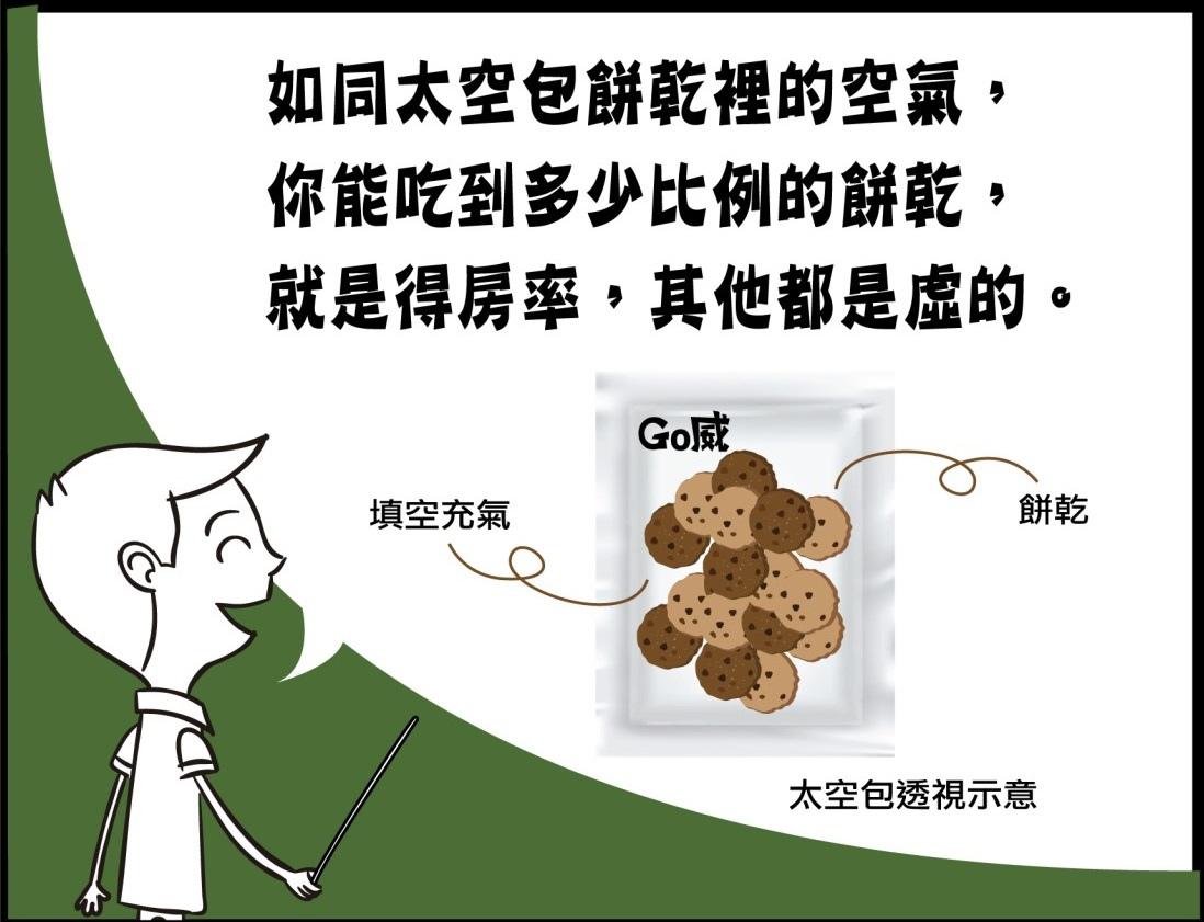 [新竹南寮]Go威(大樓)20170831-03.jpg
