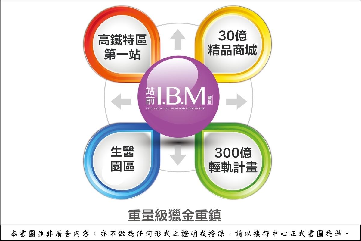 豐邑建設-站前I.B.M-大樓20180531-6.jpg