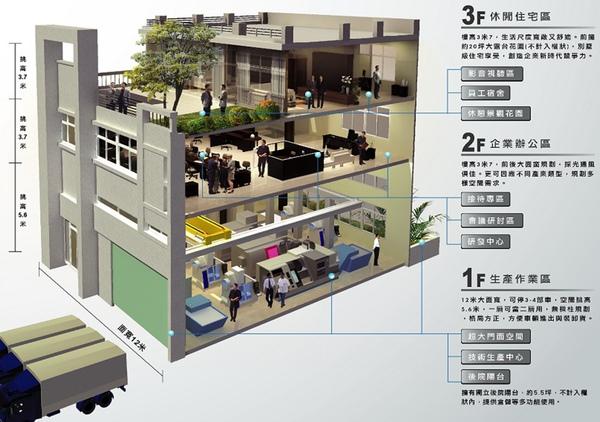 工業地特搜 - 圖0d 副圖.jpg