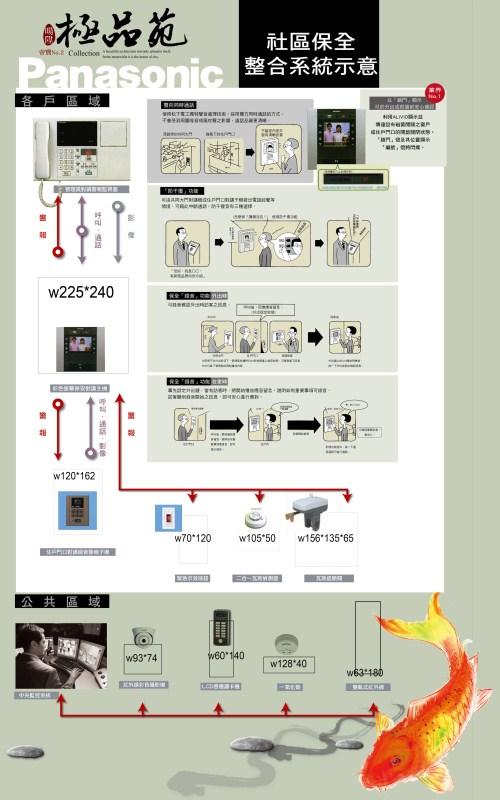 [竹北] 暘陞建設「極品苑」2011-03-31 13保全.jpg